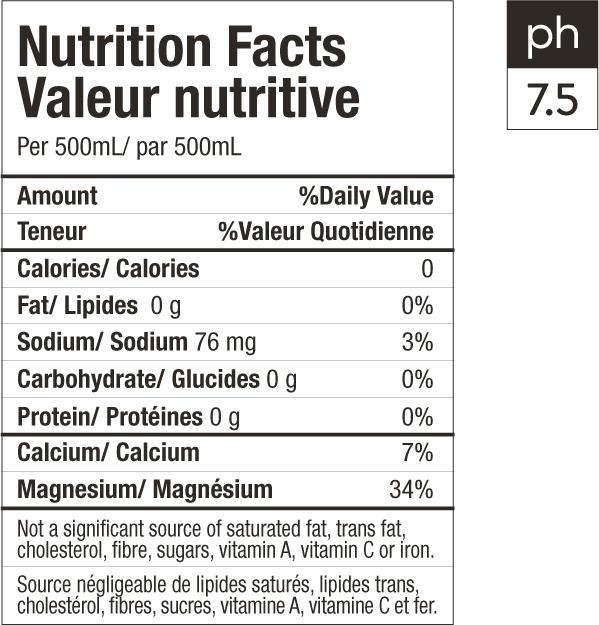 Defend - Water Nutrition Facts